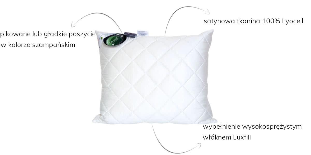 poduszka lyocell amz opis