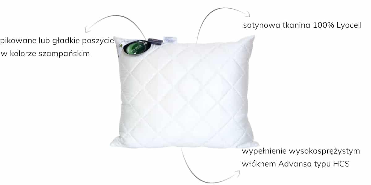 poduszka lyocell amz