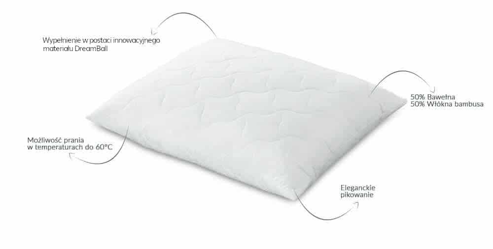 poduszka syntetyczna fresh senpo